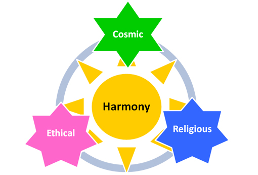 Harmony2019 – Call for Papers