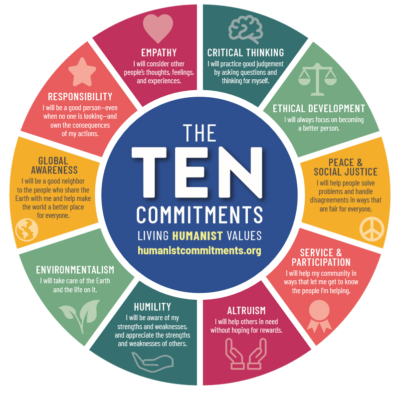 The Ten Commitments of Humanism